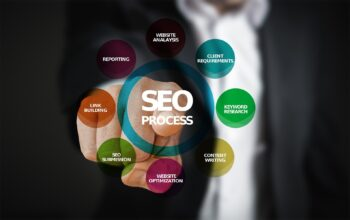 5 Top SEO trends to drive more traffic